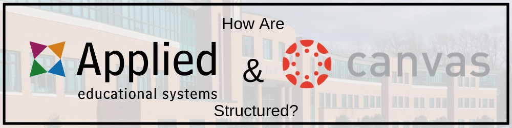 004-how-are-aes-canvas-structured