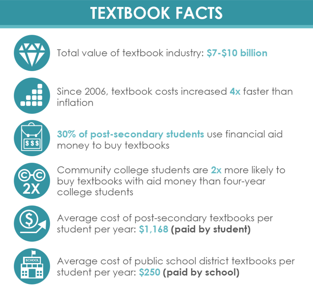 01-textbook-facts.png