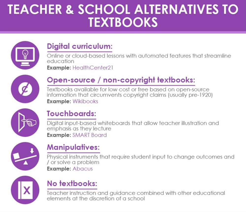 07-textbook-alternatives.png