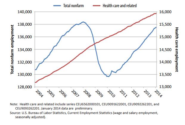1.0-health-career-history