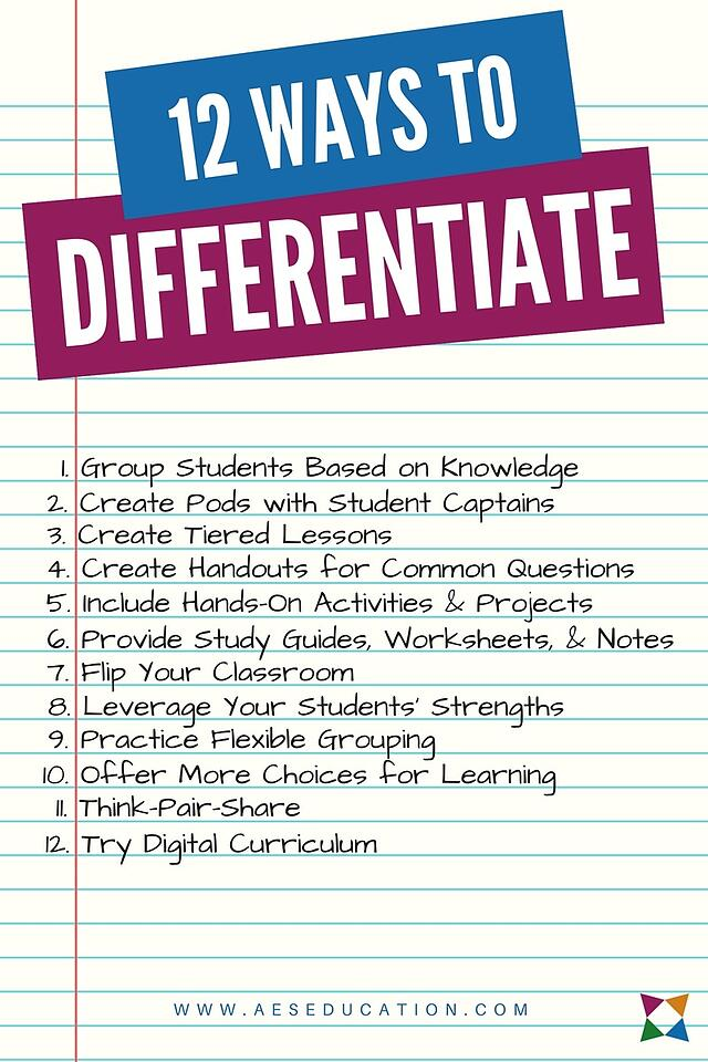 The 12 Best Differentiated Instruction Strategies for CTE