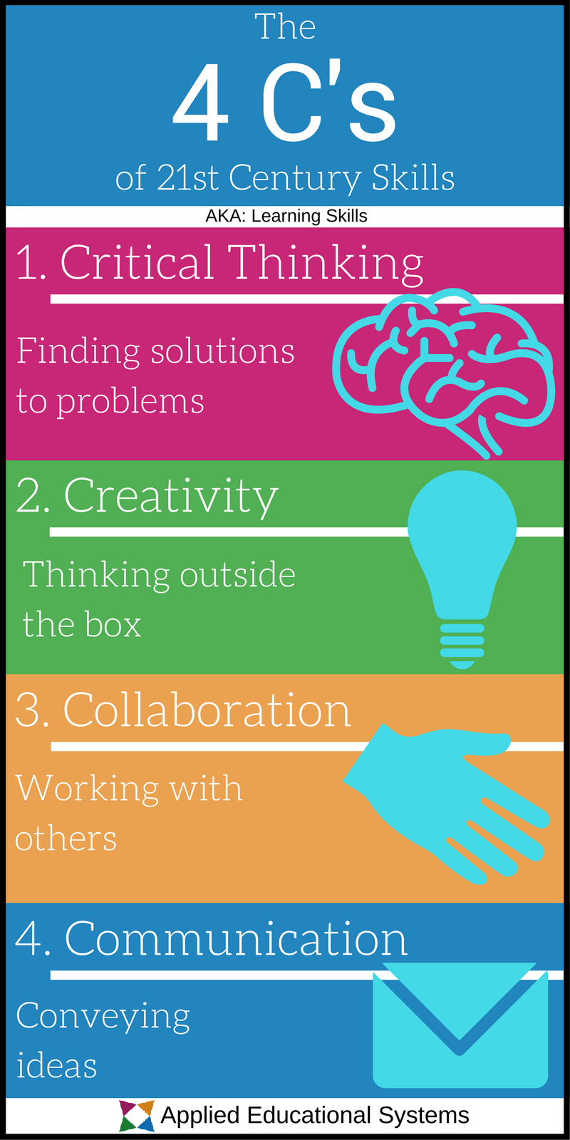 4-cs-of-21st-century-skills-infographic.png
