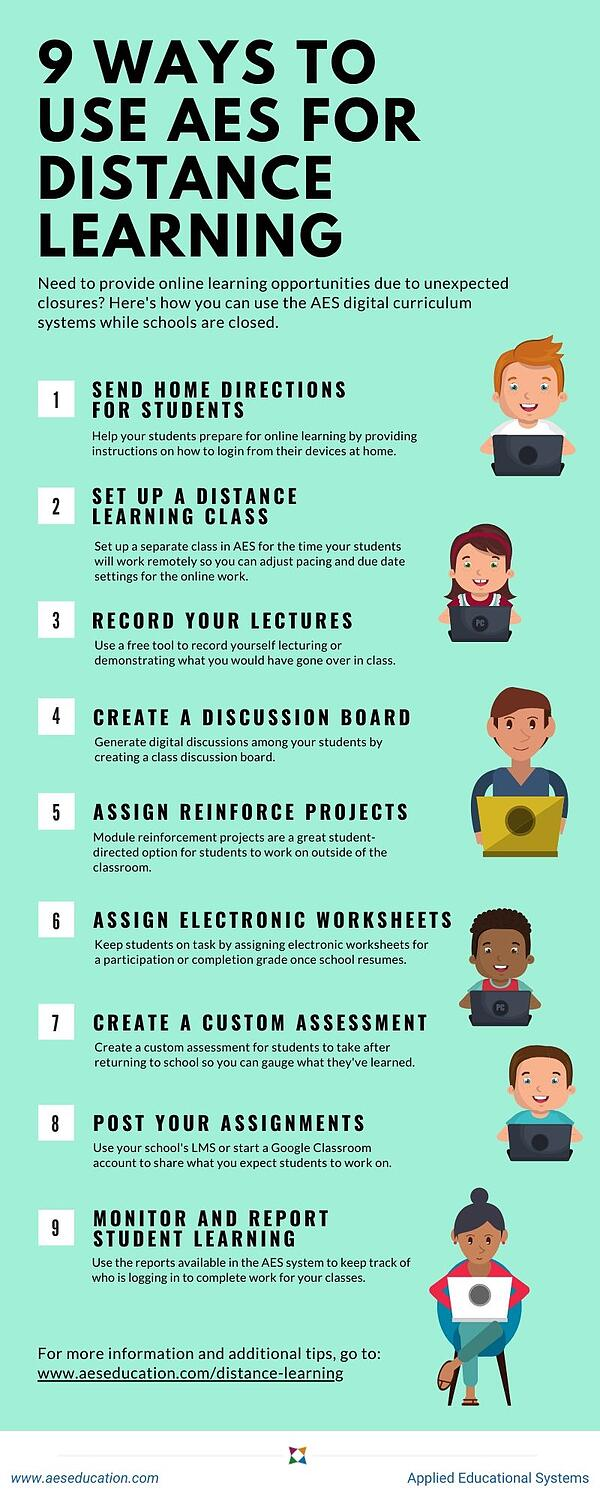 aes-distance-learning-school-closures-infographic