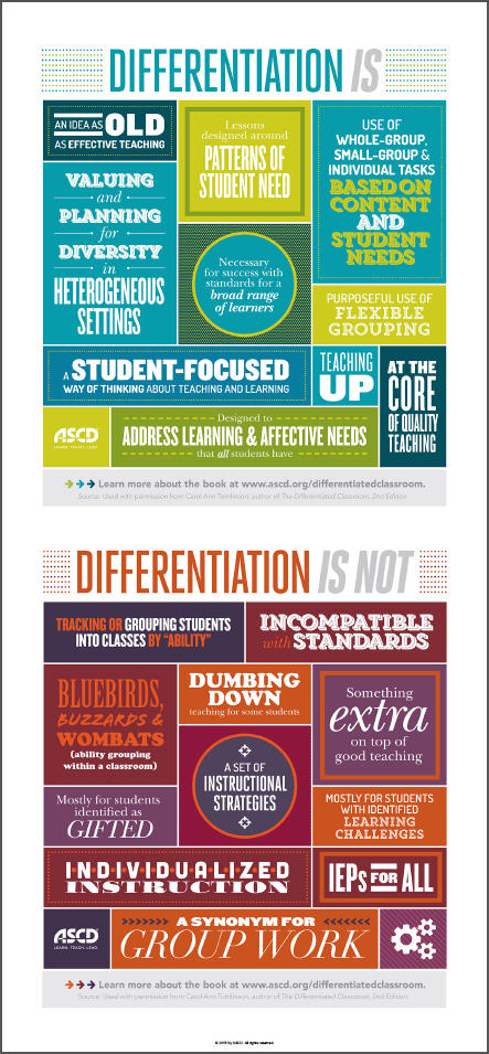 9 Tips For Using Technology To Differentiate Instruction