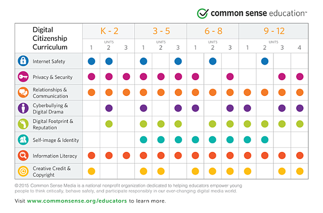 common-sense-education-digital-citizenship-curriculum-508876-edited-1.png