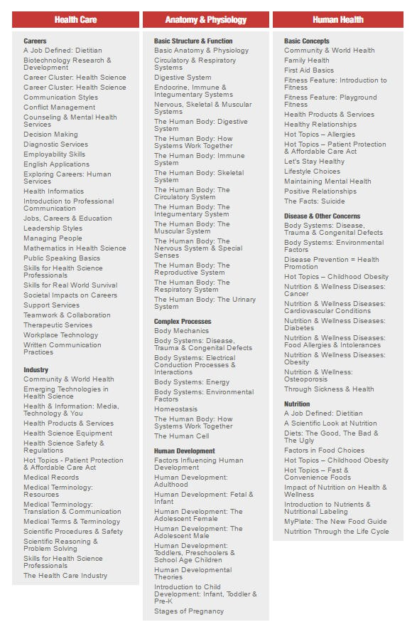 iCEV Health Care Topics.jpg