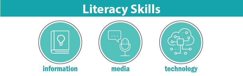 21st-century-literacy-skills