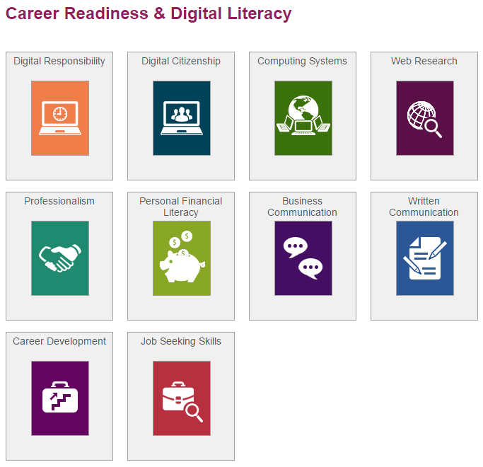 Do you need Career Exploration Lesson Plans?