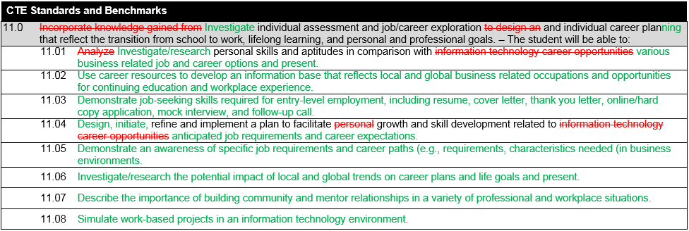 Changes to the Florida Digital Information Technology Course Standard 11.0