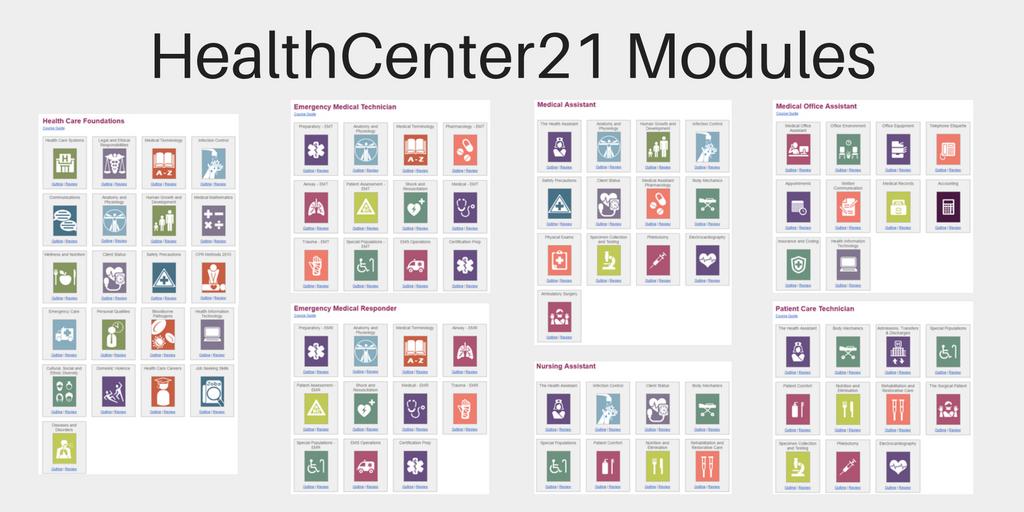 HealthCenter21 Health Science Curriculum Modules