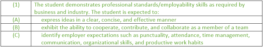 Principles of Health Science - Statement 1 Changes