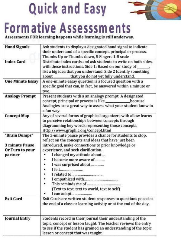 Superb Online Tools For Formative Assessment