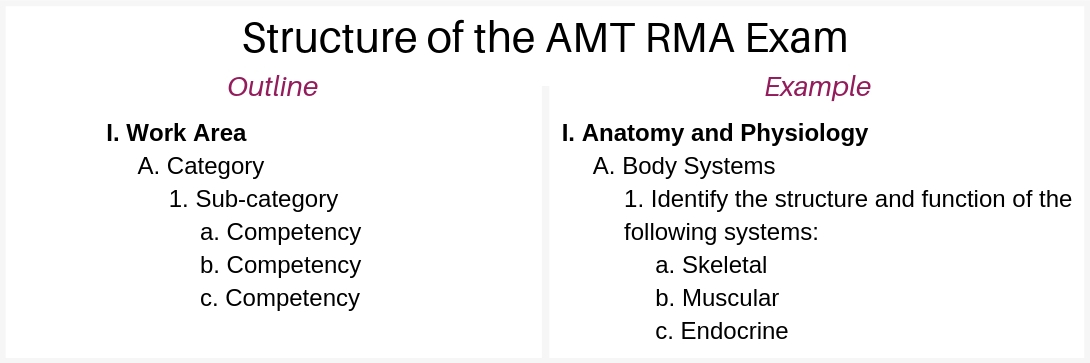 What Is The Amt Rma Exam