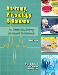 anatomy-physiology-and-disease
