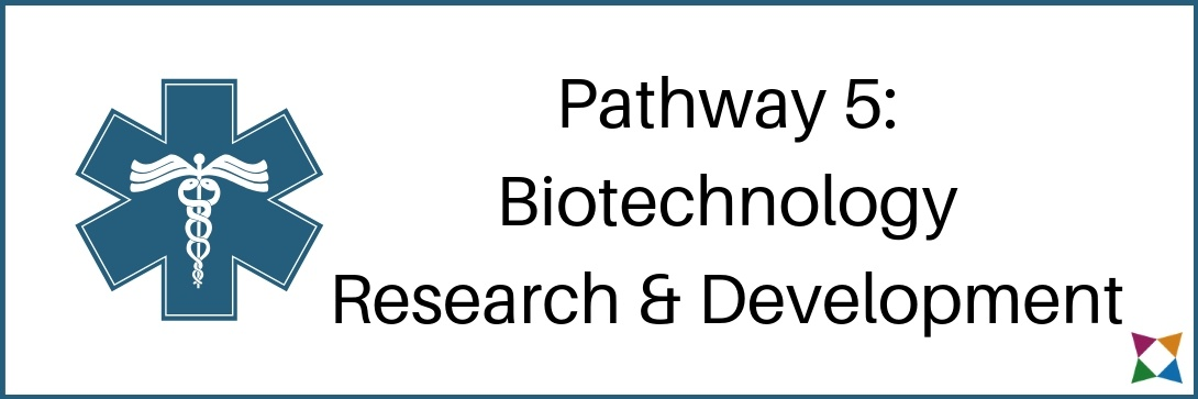 biotechnology-research-development