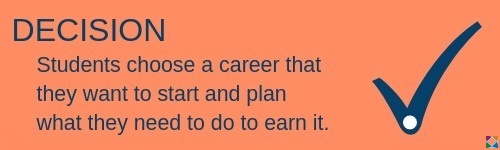 career-exploration-decision