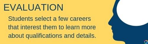 career-exploration-evaluation