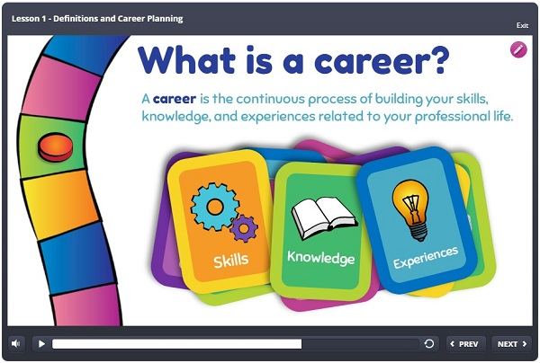 career-readiness-curriculum-sample