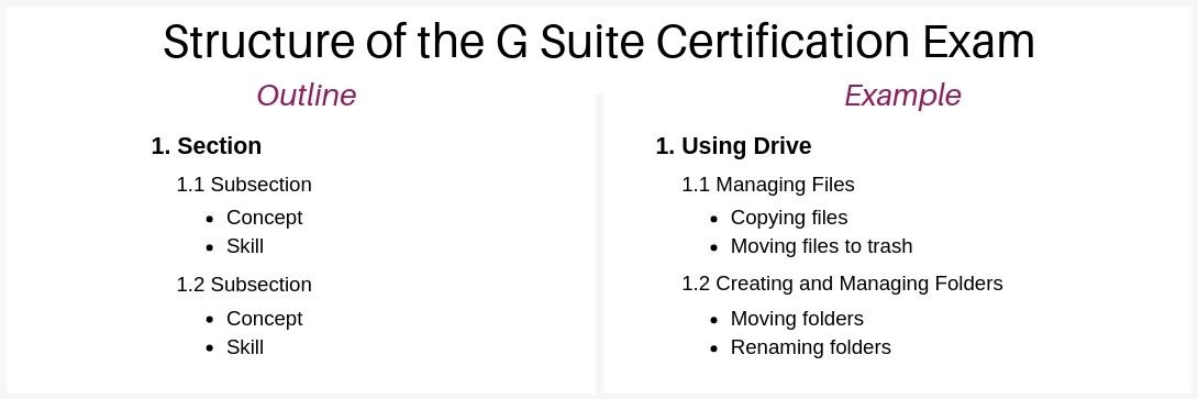 g-suite-certification-exam-outline