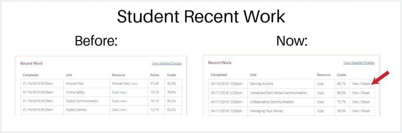 grade-resetting-student-recent-work