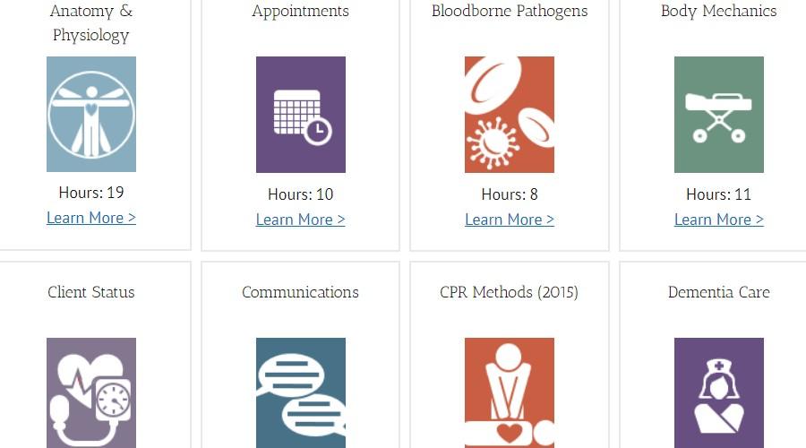 HealthCenter21 Course Modules