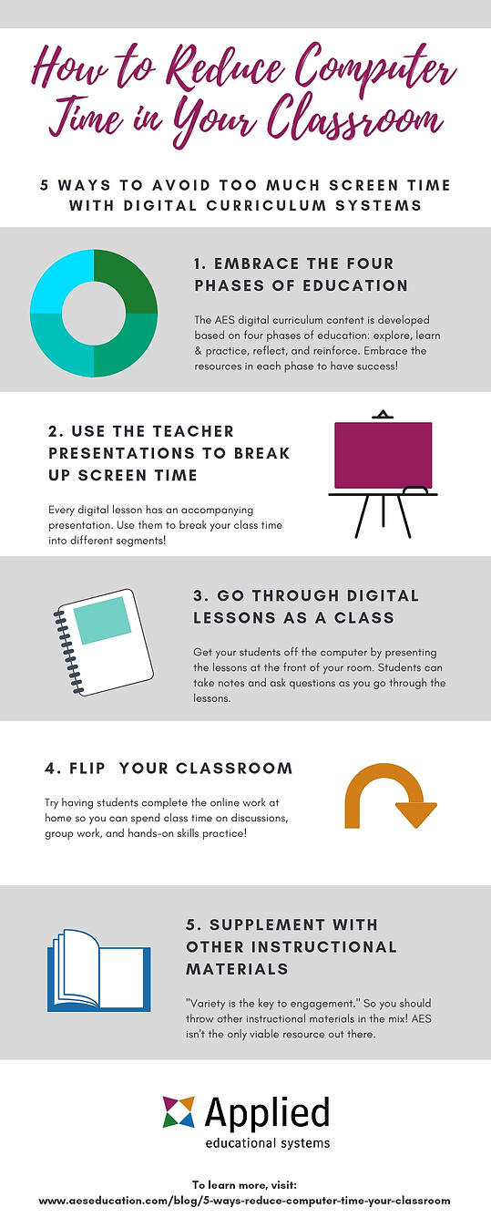how-to-reduce-computer-time-in-your-classroom-infographic