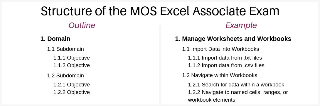 mos-excel-associate-2019-exam-structure