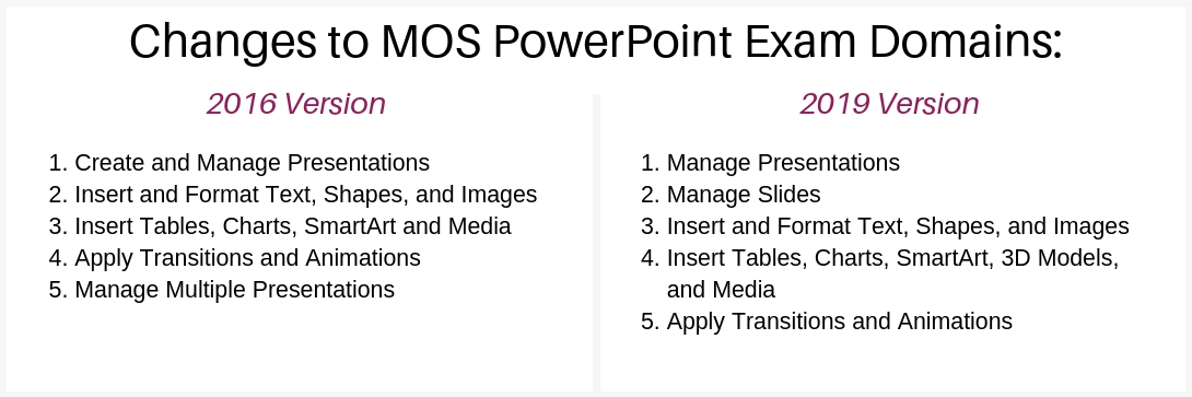 mos-powerpoint-exam-2019-domains