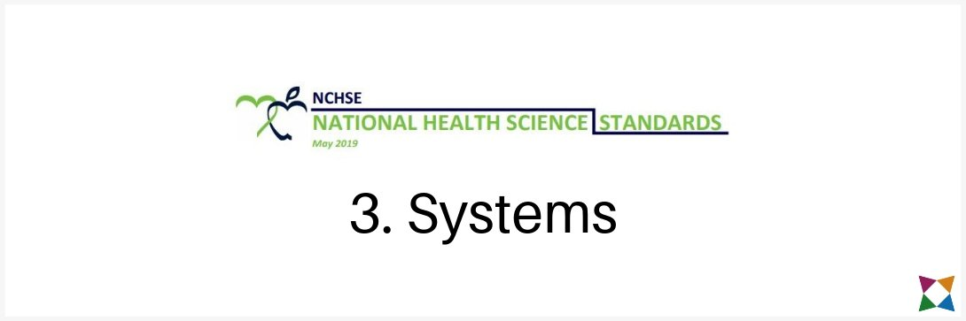 national-health-science-standards-2019-systems