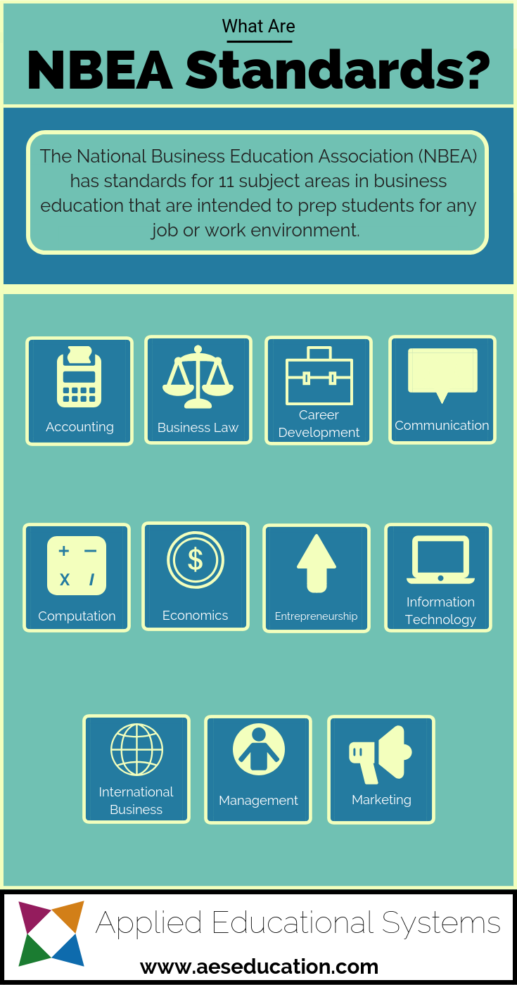 nbea-standards-infographic
