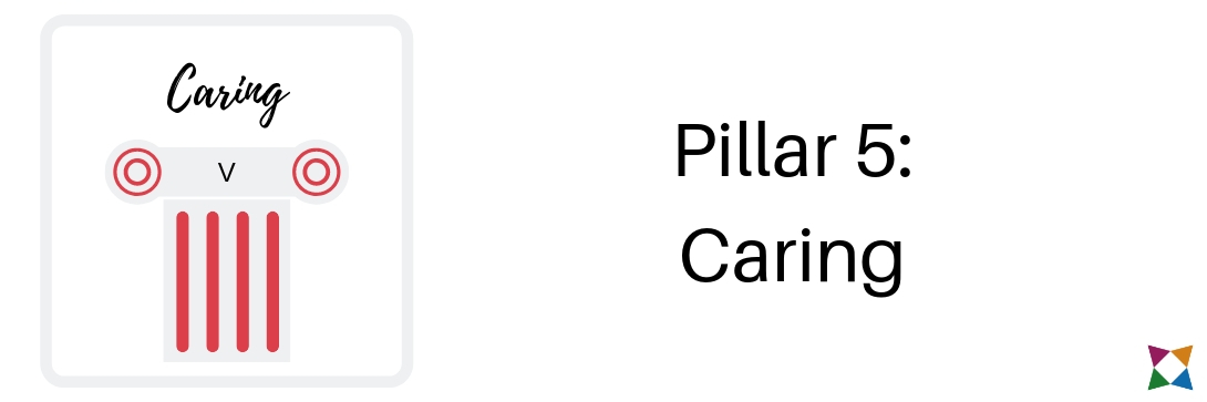 six-pillars-of-character-caring