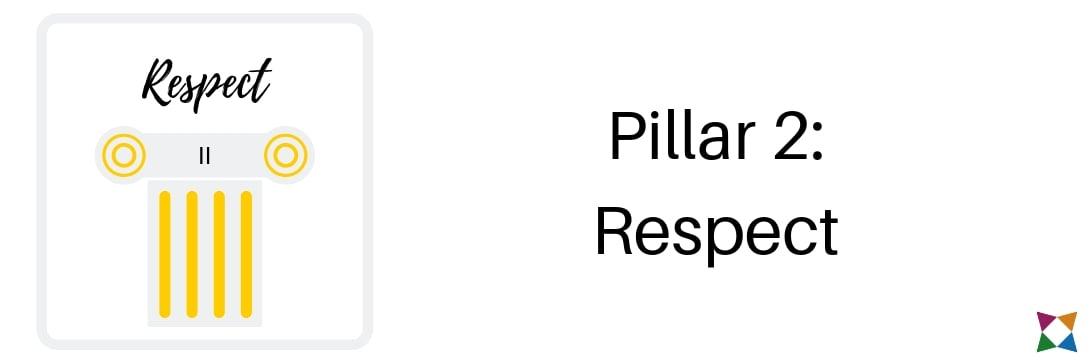 six-pillars-of-character-respect