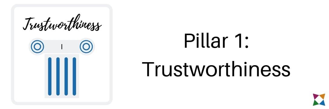 six-pillars-of-character-trustworthiness
