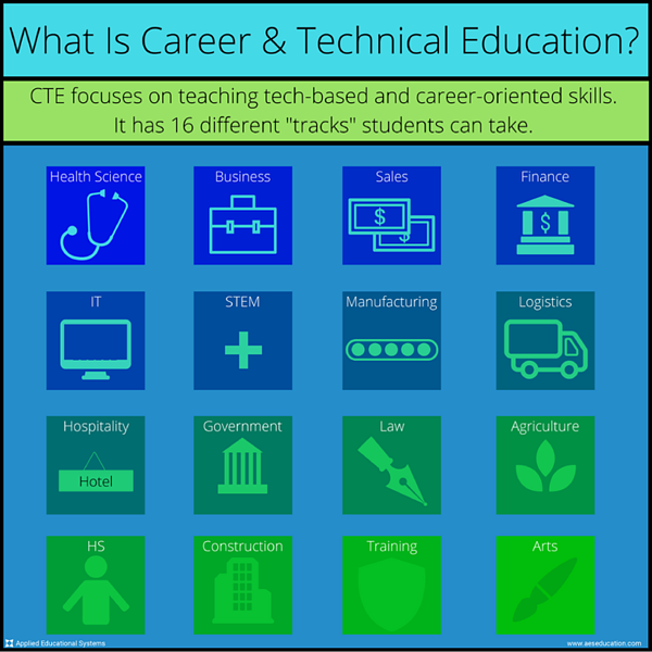 what-is-cte-infographic-final