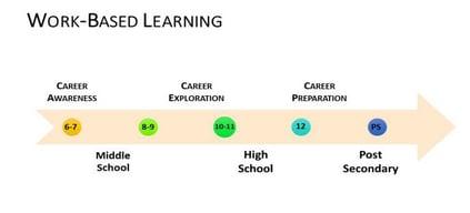 work-based-learning-grades