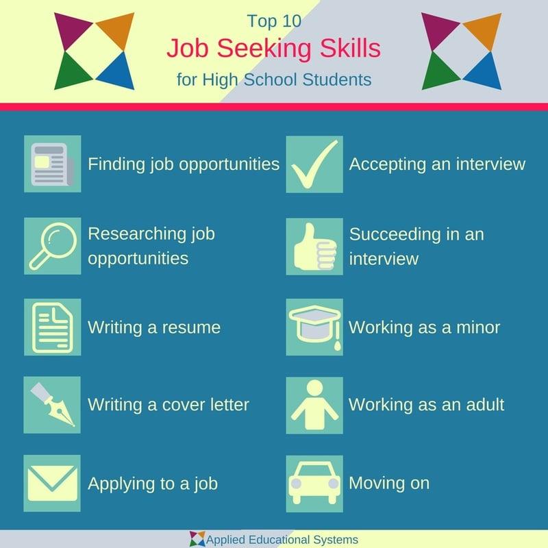 Top 10 Job Seeking Skills To Teach High School Students