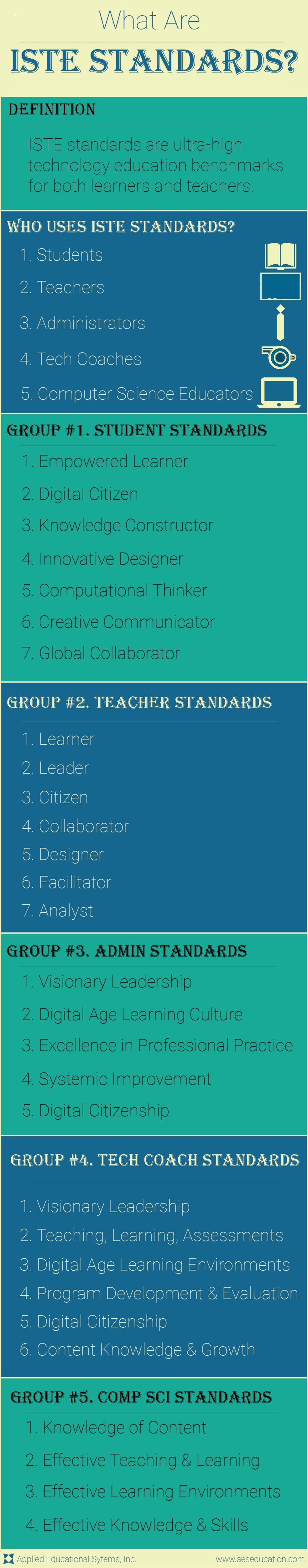 what-are-iste-standards-infographic-final