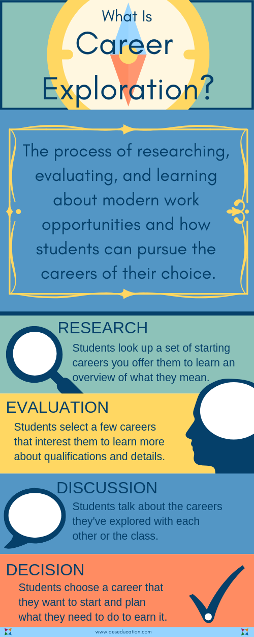what-is-career-exploration-infographic