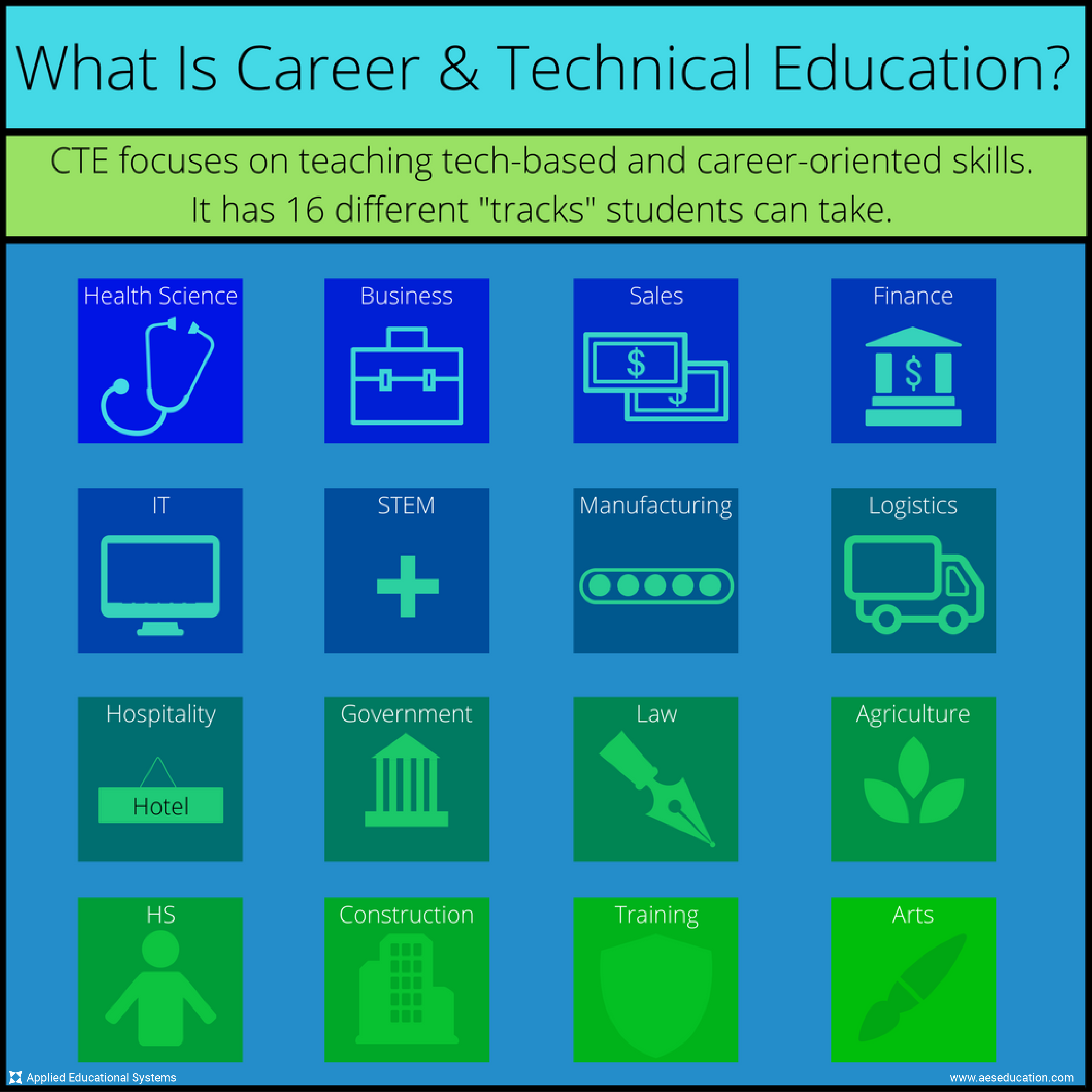 Infographic: What Is Career U0026 Technical Education?