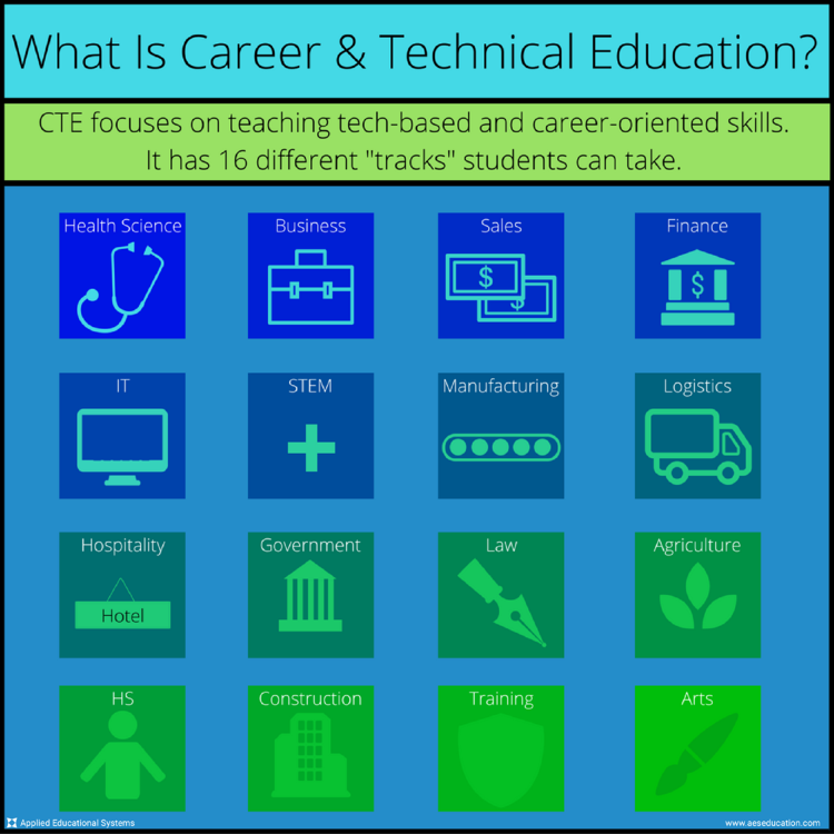 78 Career and Technical Education Facts for 2019