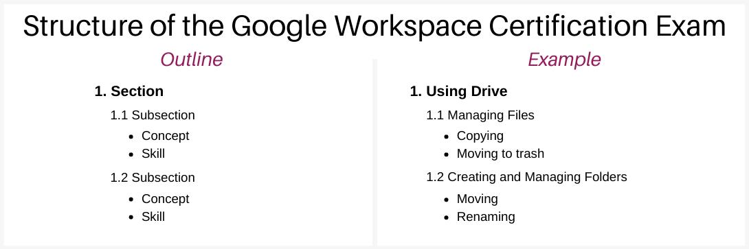 google-workspace-certification-structure